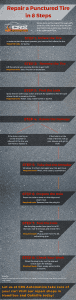 Repair a Punctured Tire in 8 Steps INFOGRAPHIC
