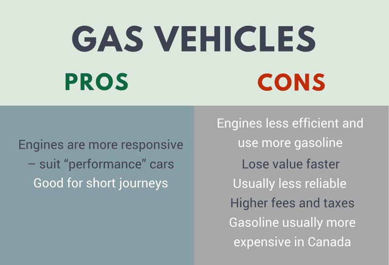 Gas vehicles pros cons