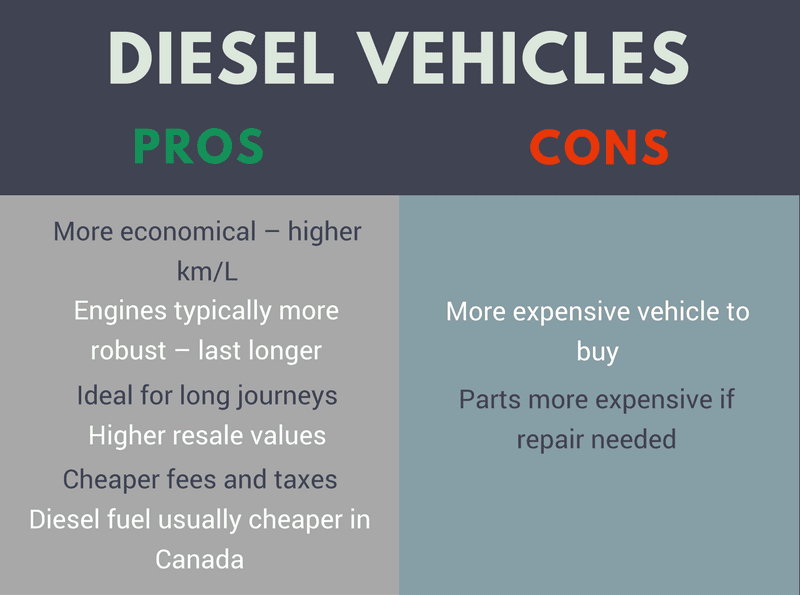 diesel vehicles pros cons