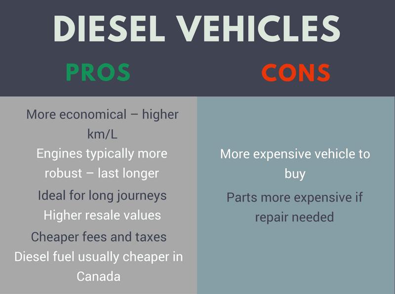 diesel vehicles pros cons