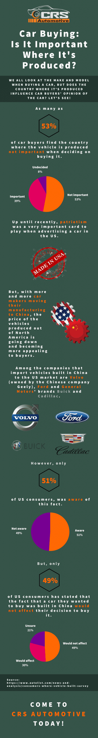 Car Buying - Is It Important Where It's Produced - INFOGRAPHIC