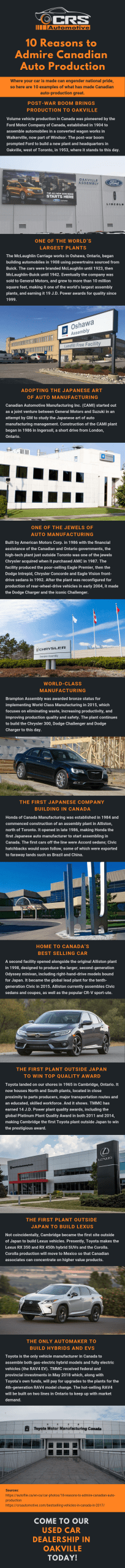 10 Reasons to Admire Canadian Auto Production Infographic