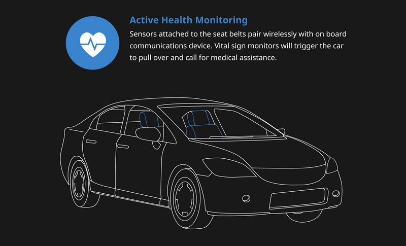 car active health monitoring IG