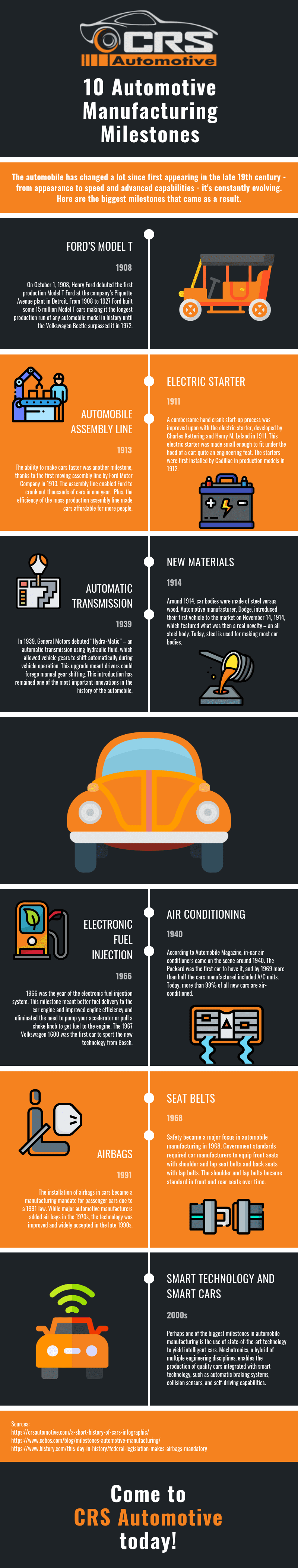 10 Automotive Manufacturing Milestones Infographic
