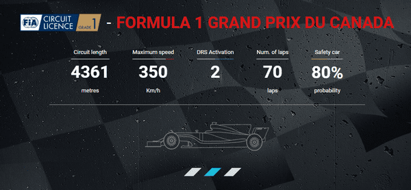 f1 canada grand prix info