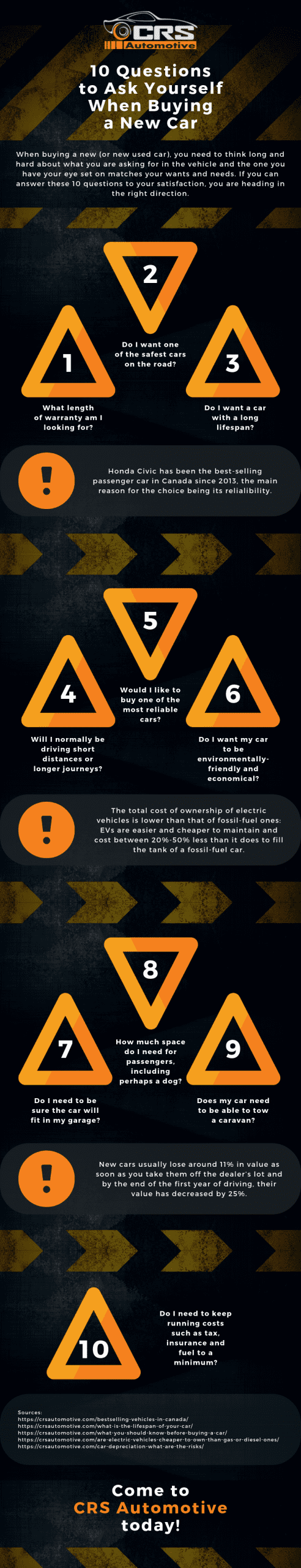 10 Questions to Ask Yourself When Buying a New Car Infographic
