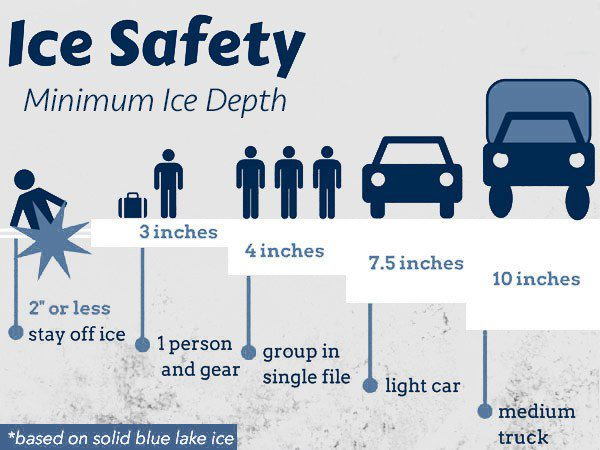 ice safety how thick ice